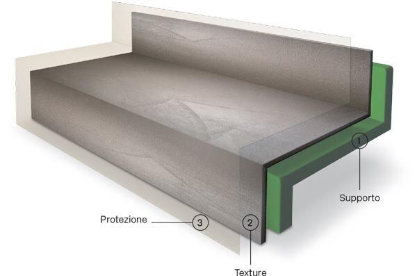 Gradini in cemento per esterno interno di casa smepool